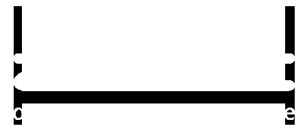logo-zodiac-white-f